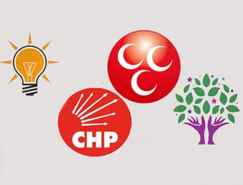 4-parti-logo-koalisyon-kopya.20150930100344